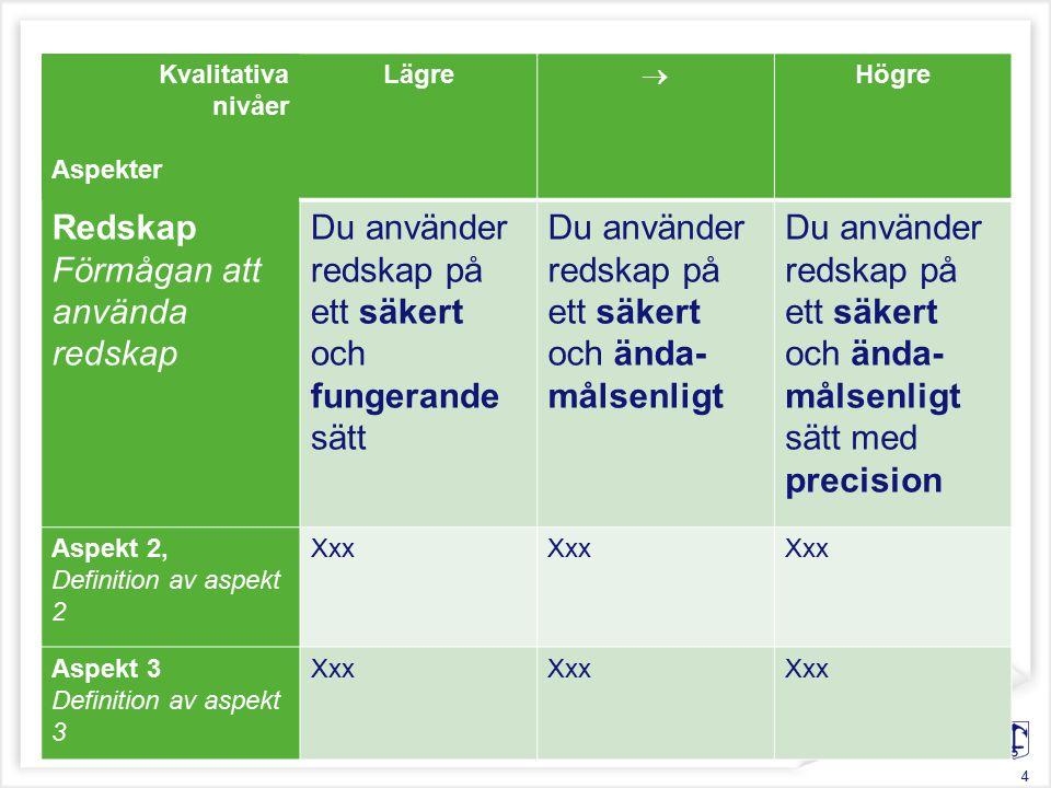 4 Kvalitativa nivåer Aspekter Lägre  Högre Redskap Förmågan att använda redskap Du använder redskap på ett säkert och fungerande sätt Du använder redskap på ett säkert och ända- målsenligt Du använder redskap på ett säkert och ända- målsenligt sätt med precision Aspekt 2, Definition av aspekt 2 Xxx Aspekt 3 Definition av aspekt 3 Xxx