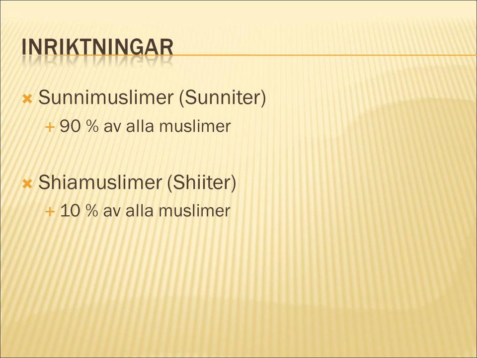  Sunnimuslimer (Sunniter)  90 % av alla muslimer  Shiamuslimer (Shiiter)  10 % av alla muslimer