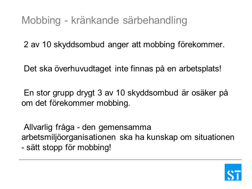 Mobbing - kränkande särbehandling 2 av 10 skyddsombud anger att mobbing förekommer. Det ska överhuvudtaget inte finnas på en arbetsplats! En stor grup