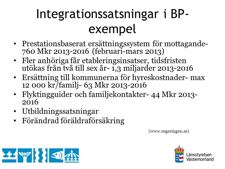 Integrationssatsningar i BP- exempel Prestationsbaserat ersättningssystem för mottagande- 760 Mkr 2013-2016 (februari-mars 2013) Fler anhöriga får eta