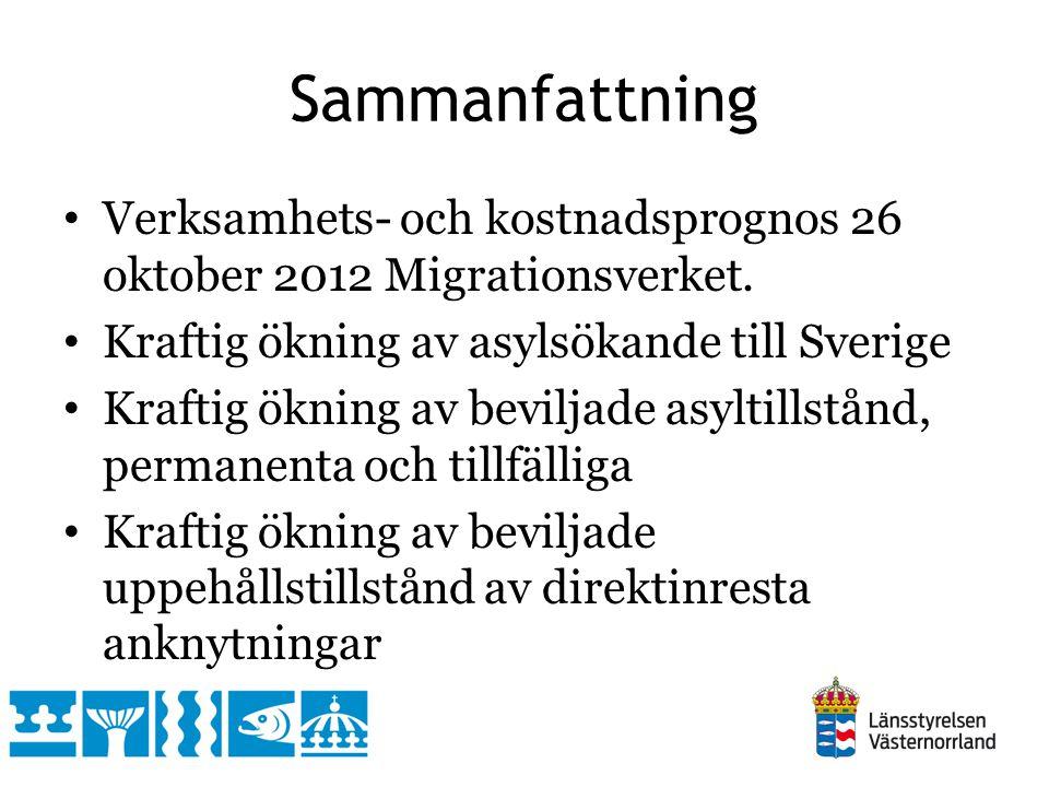 Sammanfattning Verksamhets- och kostnadsprognos 26 oktober 2012 Migrationsverket. Kraftig ökning av asylsökande till Sverige Kraftig ökning av bevilja
