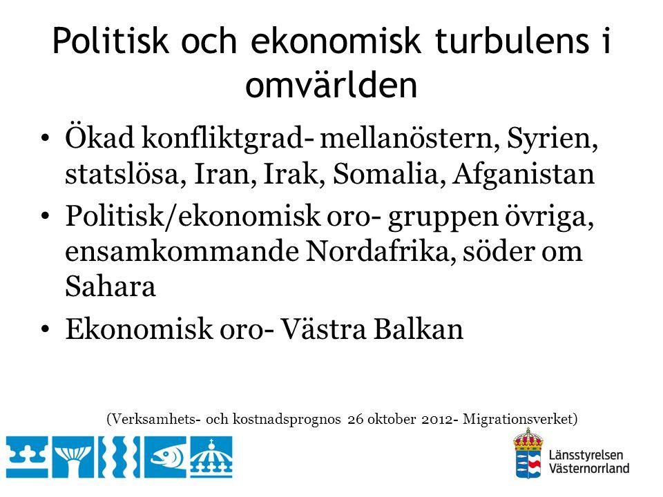 Politisk och ekonomisk turbulens i omvärlden Ökad konfliktgrad- mellanöstern, Syrien, statslösa, Iran, Irak, Somalia, Afganistan Politisk/ekonomisk or
