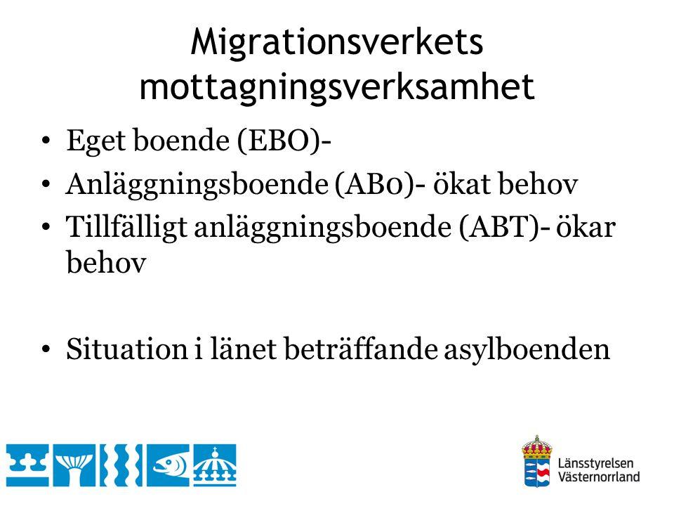 Migrationsverkets mottagningsverksamhet Eget boende (EBO)- Anläggningsboende (AB0)- ökat behov Tillfälligt anläggningsboende (ABT)- ökar behov Situati