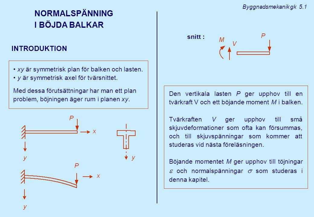NORMALSPÄNNING I BÖJDA BALKAR INTRODUKTION xy är symmetrisk plan för balken och lasten. y är symmetrisk axel för tvärsnittet. Med dessa förutsättninga