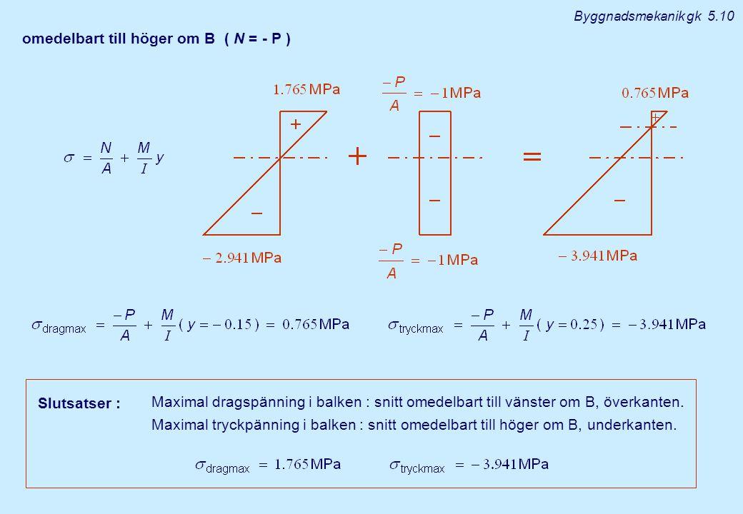omedelbart till höger om B ( N = - P ) Slutsatser : Maximal dragspänning i balken : snitt omedelbart till vänster om B, överkanten. Maximal tryckpänni