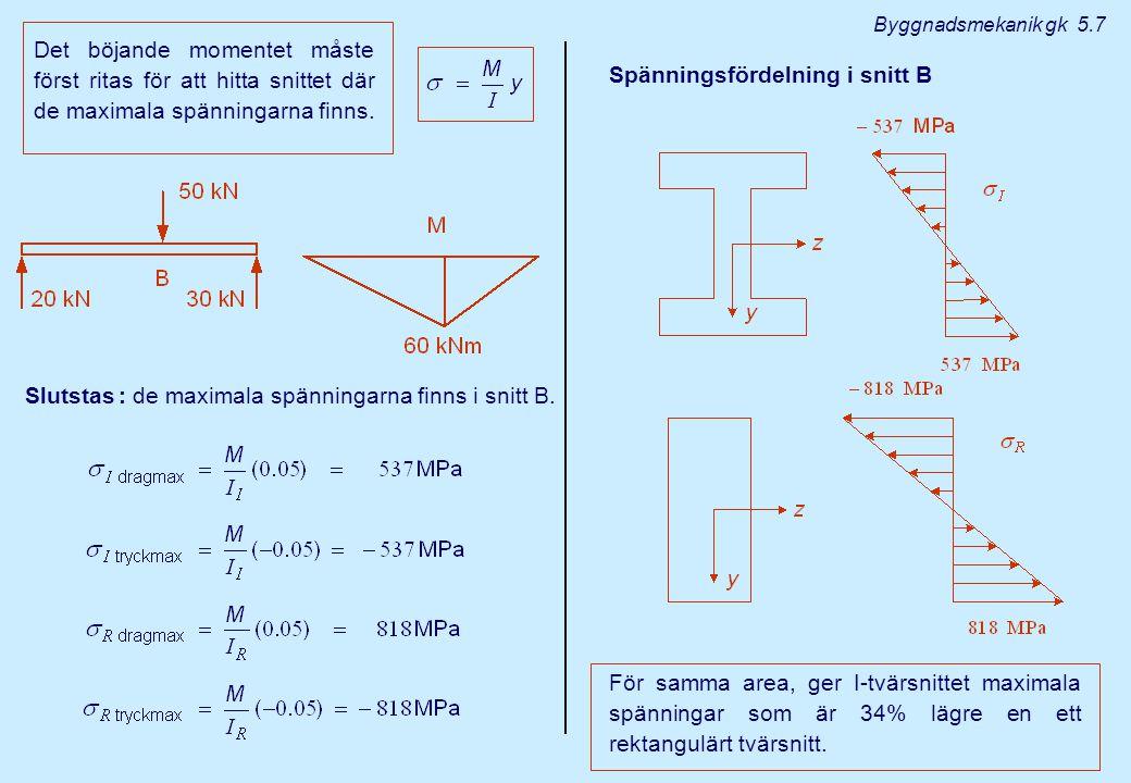 Det böjande momentet måste först ritas för att hitta snittet där de maximala spänningarna finns. Slutstas : de maximala spänningarna finns i snitt B.