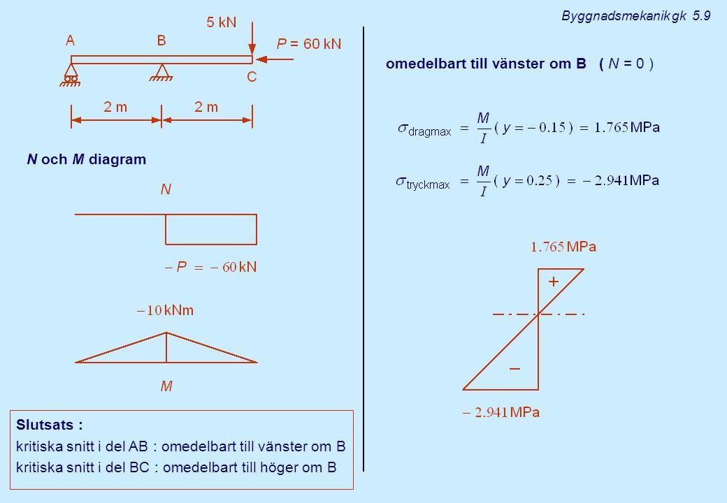 N och M diagram Slutsats : kritiska snitt i del AB : omedelbart till vänster om B kritiska snitt i del BC : omedelbart till höger om B omedelbart till