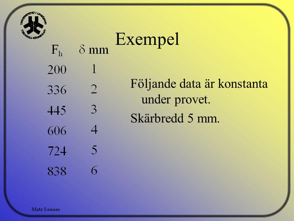 Matz Lenner Exempel Följande data är konstanta under provet. Skärbredd 5 mm.