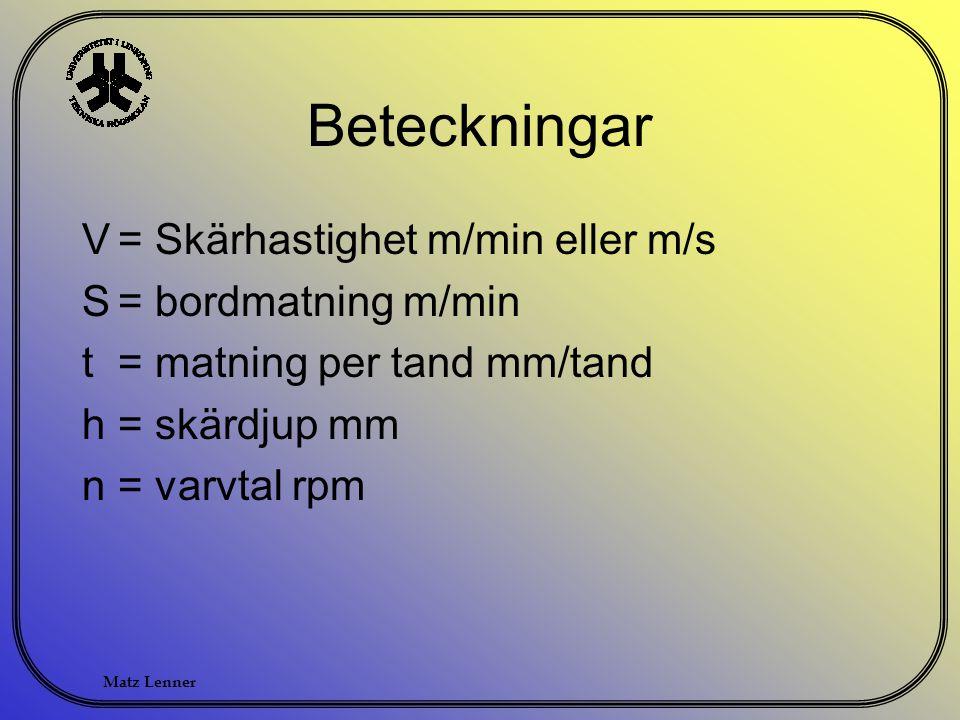 Matz Lenner Skärgeometri D = verktygsdiameter Z = antal skär  = släppningsvinkel  = eggvinkel  = släppningsvinkel  = spåntjocklek  = kutterslagsdjup