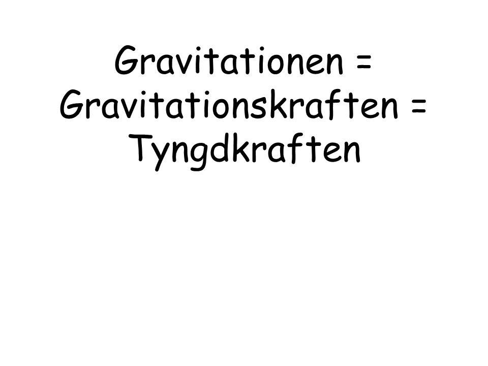 Gravitationen = Gravitationskraften = Tyngdkraften