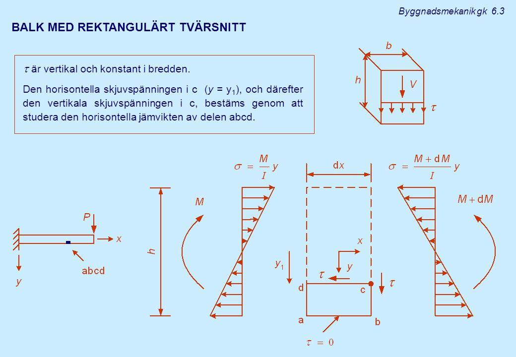 A 1 = (ad)  b = (bc)  b b : balkens bredd Q : statiskt moment för ytan A 1 med avseende på z-axeln Byggnadsmekanik gk 6.4