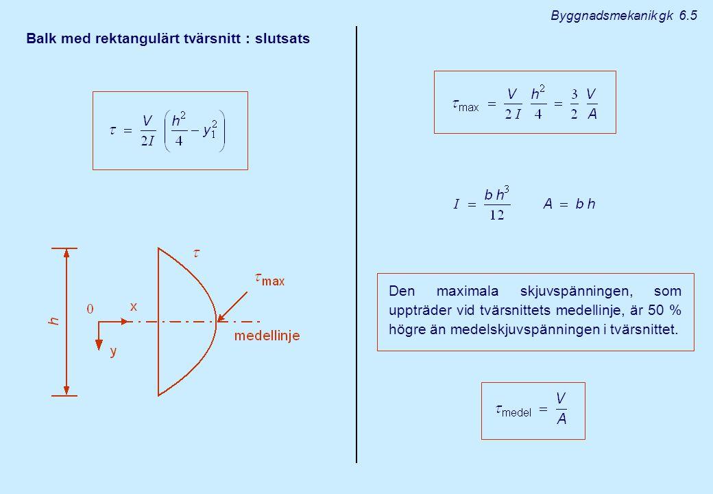 BALK MED CIRKULÄRT TVÄRSNITT Sjuvspänningarna är inte parallella till tvärkraften V och inte konstanta över bredden.