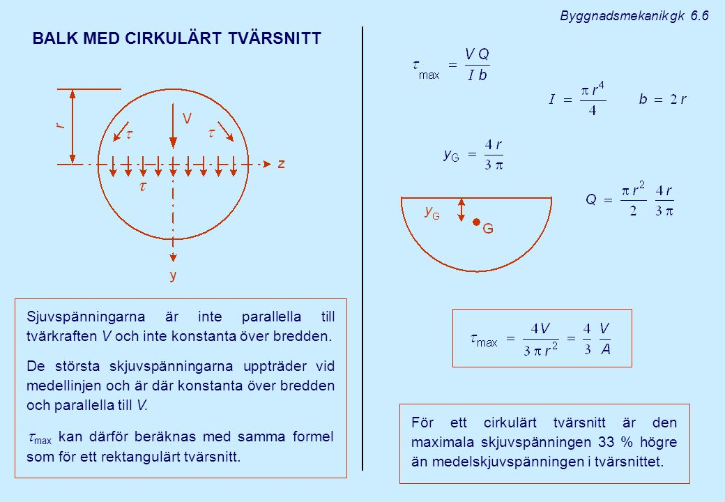 BALK MED I TVÄRSNITT Skjuvspänningarna i livet är parallella till tvärkraften V och konstanta över bredden.