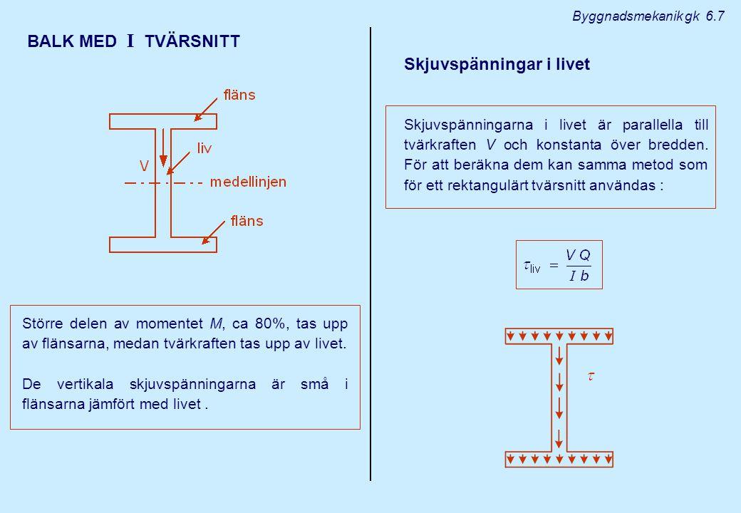 Byggnadsmekanik gk 6.8 V : tvärkraften I : Yttröghetsmoment för hela tvärsnittet kring medellinjen.