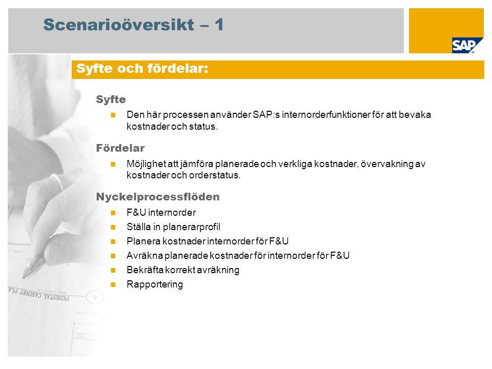Scenarioöversikt – 1 Syfte Den här processen använder SAP:s internorderfunktioner för att bevaka kostnader och status. Fördelar Möjlighet att jämföra