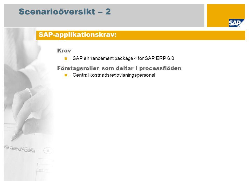 Scenarioöversikt – 2 Krav SAP enhancement package 4 för SAP ERP 6.0 Företagsroller som deltar i processflöden Central kostnadsredovisningspersonal SAP