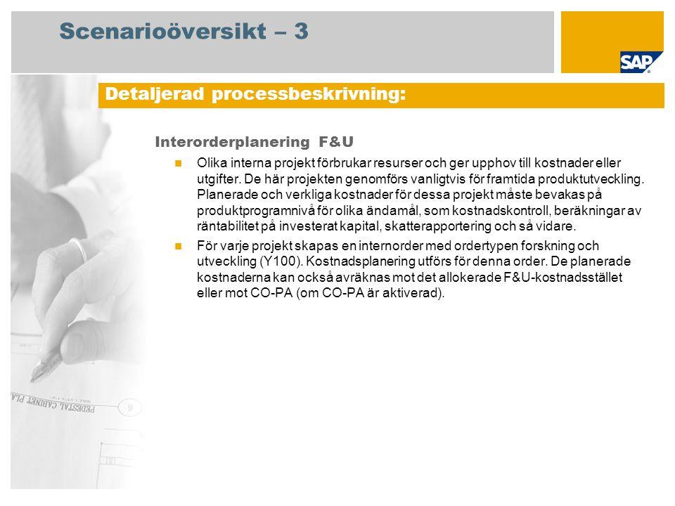 Scenarioöversikt – 3 Interorderplanering F&U Olika interna projekt förbrukar resurser och ger upphov till kostnader eller utgifter. De här projekten g