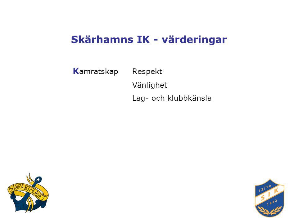 Skärhamns IK - värderingar K amratskapRespekt Vänlighet Lag- och klubbkänsla
