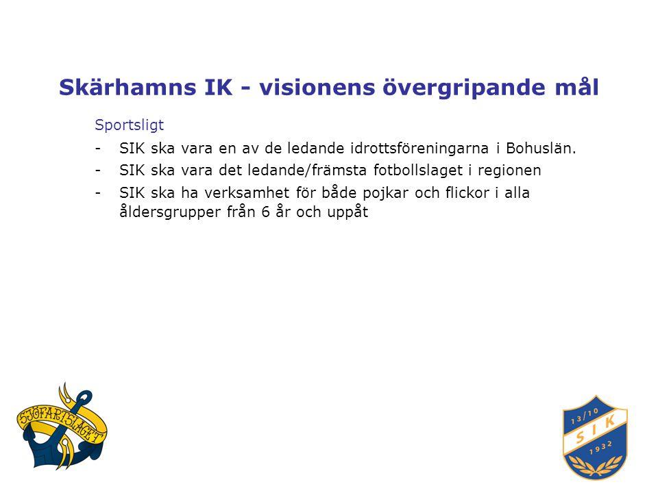Skärhamns IK - visionens övergripande mål Sportsligt -SIK ska vara en av de ledande idrottsföreningarna i Bohuslän.