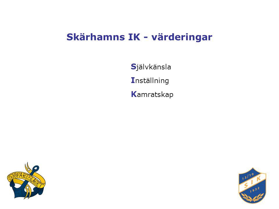 Skärhamns IK - värderingar S jälvkänsla I nställning K amratskap