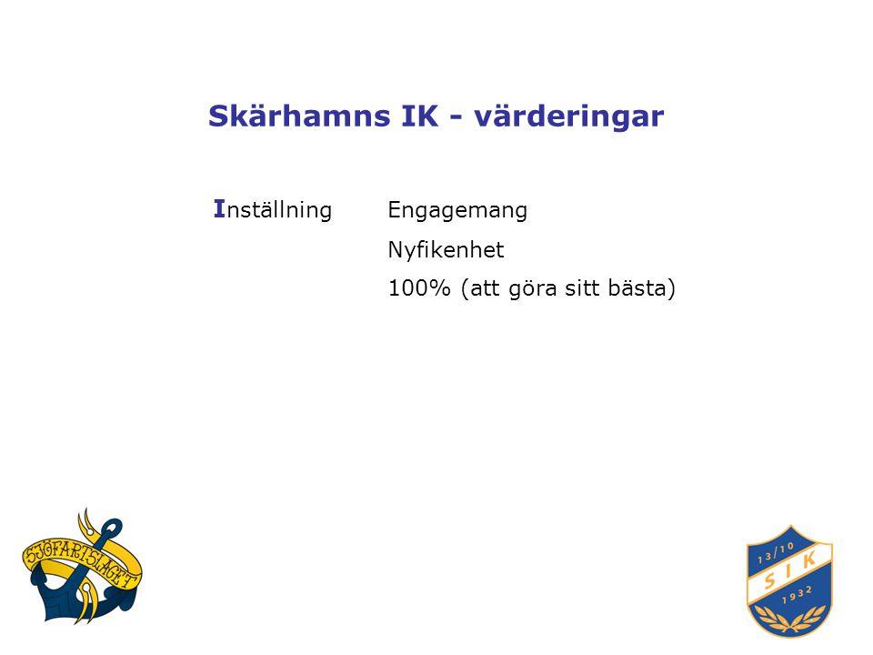 Skärhamns IK - värderingar I nställningEngagemang Nyfikenhet 100% (att göra sitt bästa)