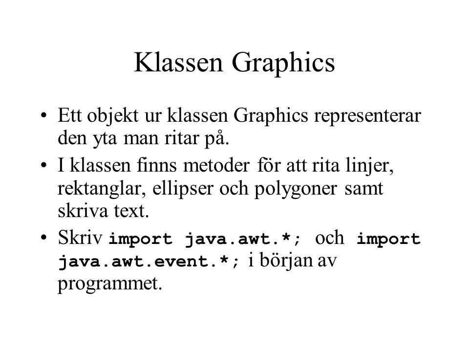 Klassen Graphics Ett objekt ur klassen Graphics representerar den yta man ritar på. I klassen finns metoder för att rita linjer, rektanglar, ellipser