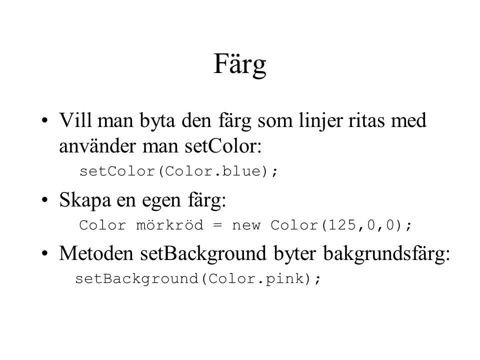 Färg Vill man byta den färg som linjer ritas med använder man setColor: setColor(Color.blue); Skapa en egen färg: Color mörkröd = new Color(125,0,0); Metoden setBackground byter bakgrundsfärg: setBackground(Color.pink);