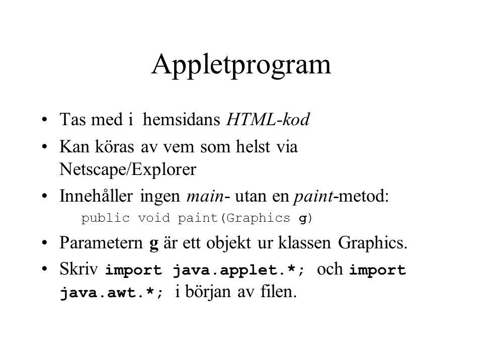 Appletprogram Tas med i hemsidans HTML-kod Kan köras av vem som helst via Netscape/Explorer Innehåller ingen main- utan en paint-metod: public void paint(Graphics g) Parametern g är ett objekt ur klassen Graphics.