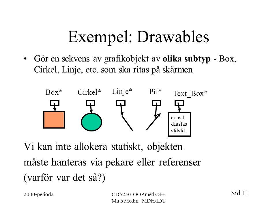 Sid 11 2000-period2CD5250 OOP med C++ Mats Medin MDH/IDT Exempel: Drawables Gör en sekvens av grafikobjekt av olika subtyp - Box, Cirkel, Linje, etc.