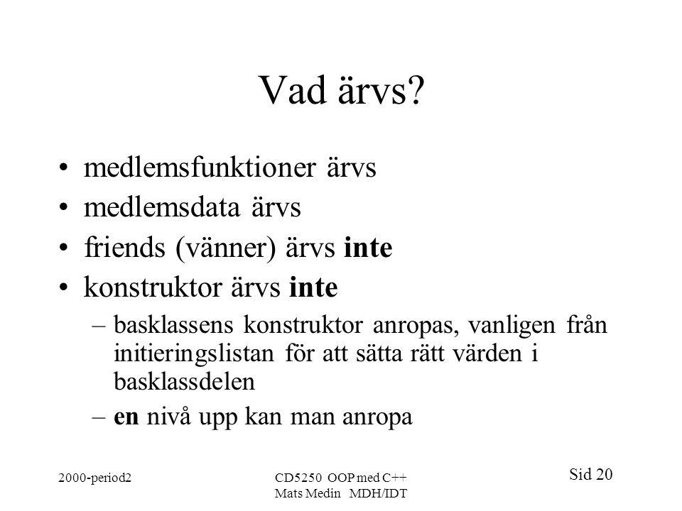 Sid 20 2000-period2CD5250 OOP med C++ Mats Medin MDH/IDT Vad ärvs? medlemsfunktioner ärvs medlemsdata ärvs friends (vänner) ärvs inte konstruktor ärvs