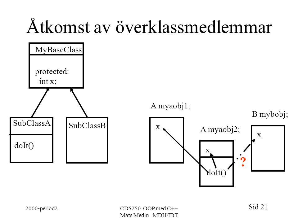 Sid 21 2000-period2CD5250 OOP med C++ Mats Medin MDH/IDT Åtkomst av överklassmedlemmar protected: int x; MyBaseClass SubClassA SubClassB A myaobj1; x