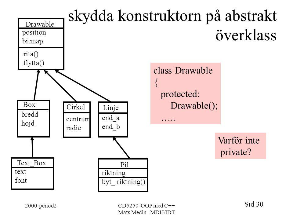 Sid 30 2000-period2CD5250 OOP med C++ Mats Medin MDH/IDT skydda konstruktorn på abstrakt överklass Drawable rita() flytta() position bitmap Box bredd