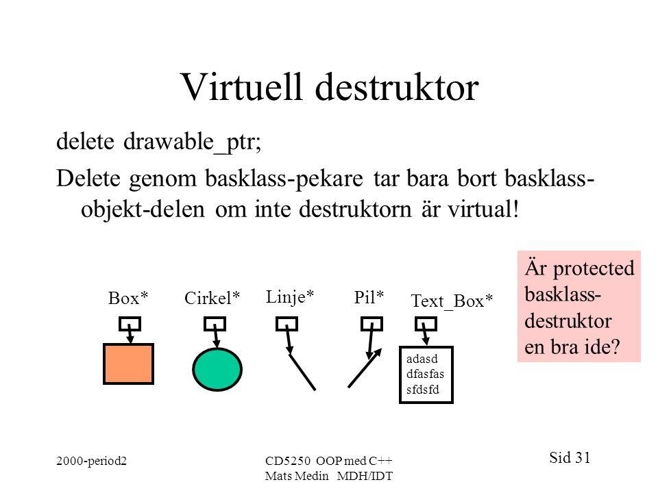 Sid 31 2000-period2CD5250 OOP med C++ Mats Medin MDH/IDT Virtuell destruktor delete drawable_ptr; Delete genom basklass-pekare tar bara bort basklass-