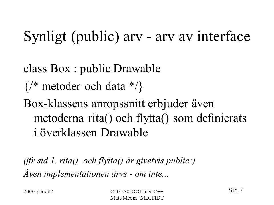 Sid 7 2000-period2CD5250 OOP med C++ Mats Medin MDH/IDT Synligt (public) arv - arv av interface class Box : public Drawable {/* metoder och data */} B