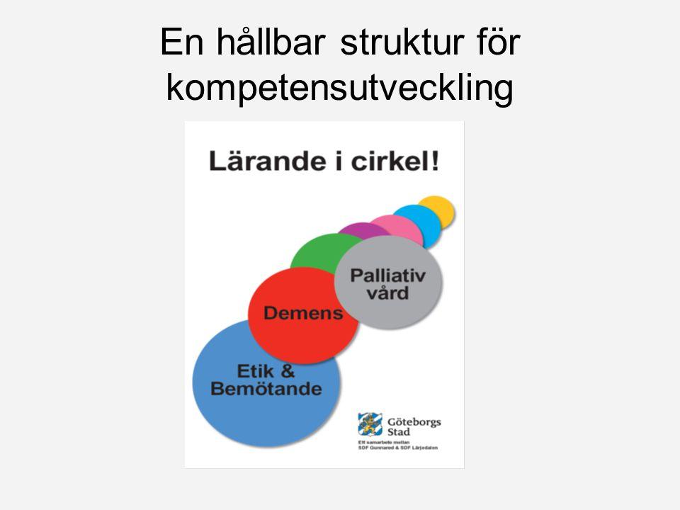 En hållbar struktur för kompetensutveckling