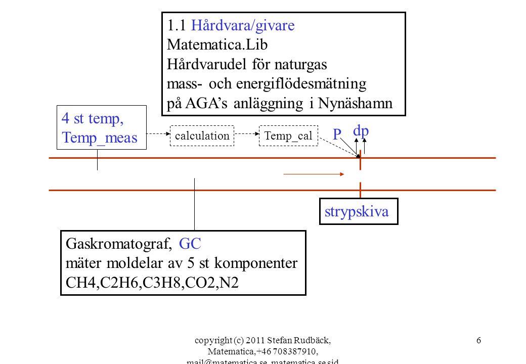 copyright (c) 2011 Stefan Rudbäck, Matematica,+46 708387910, mail@matematica.se, matematica.se sid 6 dp 4 st temp, Temp_meas Gaskromatograf, GC mäter moldelar av 5 st komponenter CH4,C2H6,C3H8,CO2,N2 strypskiva 1.1 Hårdvara/givare Matematica.Lib Hårdvarudel för naturgas mass- och energiflödesmätning på AGA's anläggning i Nynäshamn P calculationTemp_cal