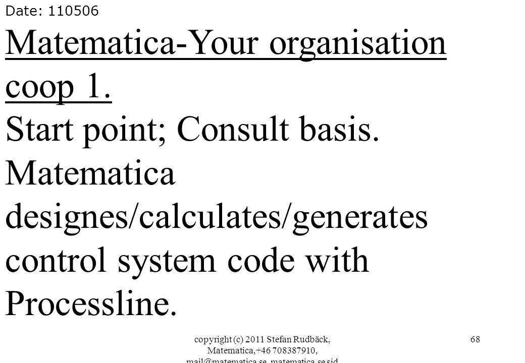 copyright (c) 2011 Stefan Rudbäck, Matematica,+46 708387910, mail@matematica.se, matematica.se sid 68 Date: 110506 Matematica-Your organisation coop 1.