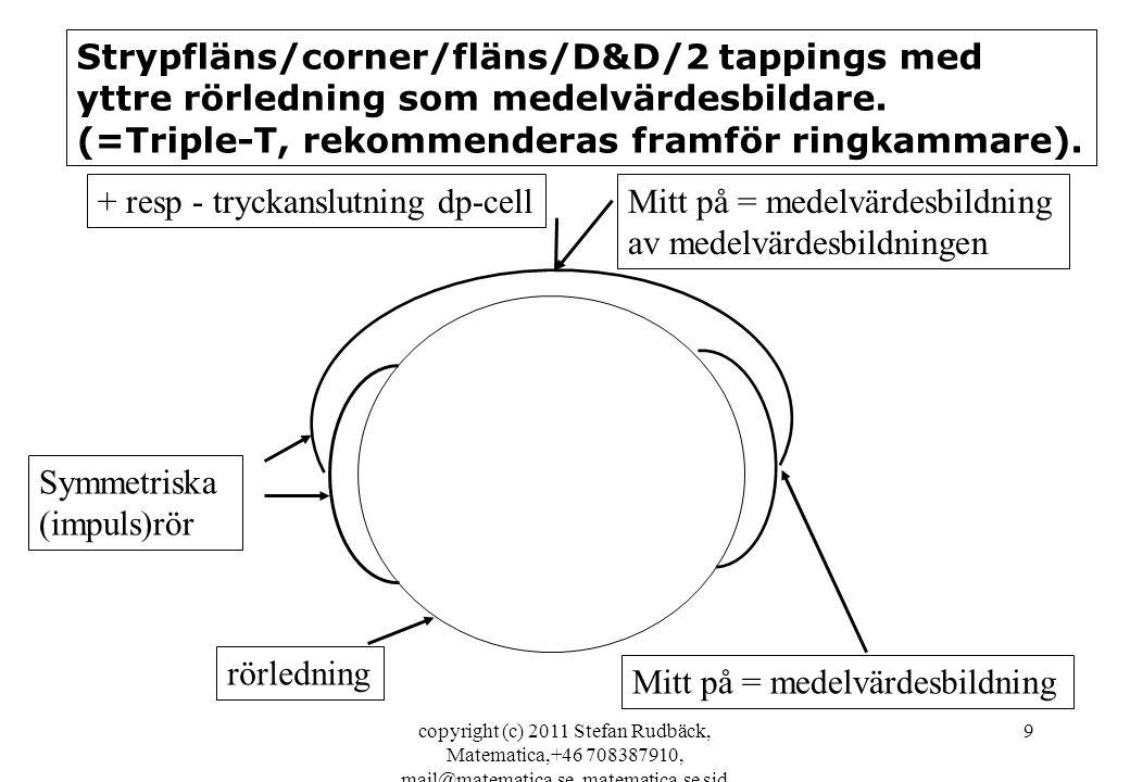 copyright (c) 2011 Stefan Rudbäck, Matematica,+46 708387910, mail@matematica.se, matematica.se sid 9 Strypfläns/corner/fläns/D&D/2 tappings med yttre rörledning som medelvärdesbildare.