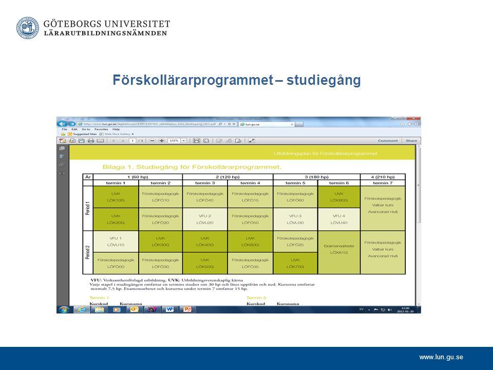 www.lun.gu.se Klicka på ikonen för att lägga till en tabell Förskollärarprogrammet – studiegång