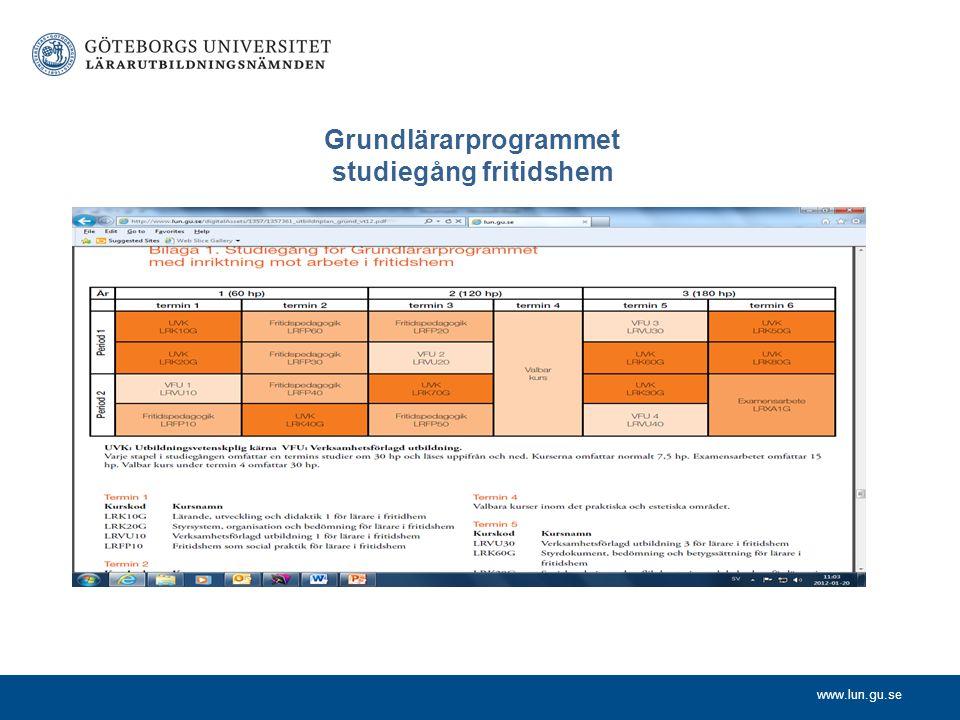www.lun.gu.se Grundlärarprogrammet studiegång fritidshem