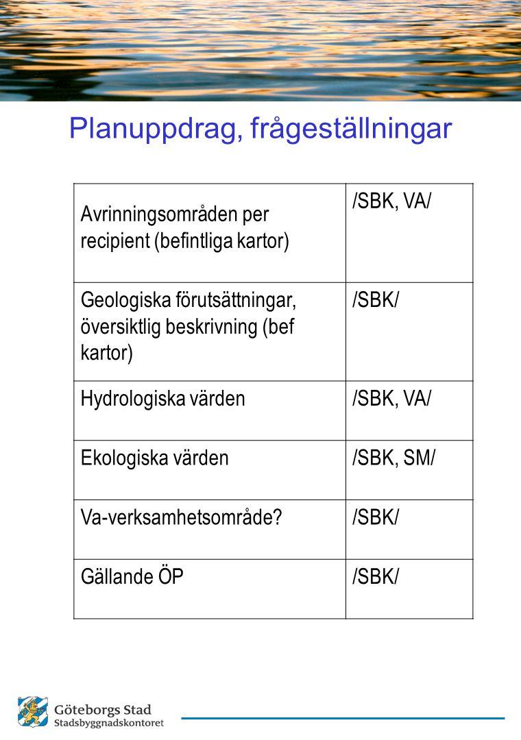 Planuppdrag, frågeställningar Avrinningsområden per recipient (befintliga kartor) /SBK, VA/ Geologiska förutsättningar, översiktlig beskrivning (bef k