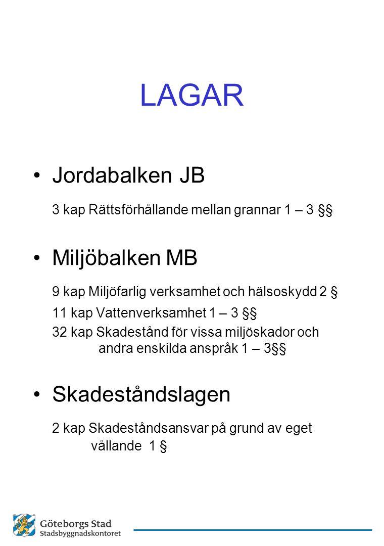 LAGAR Jordabalken JB 3 kap Rättsförhållande mellan grannar 1 – 3 §§ Miljöbalken MB 9 kap Miljöfarlig verksamhet och hälsoskydd 2 § 11 kap Vattenverksa