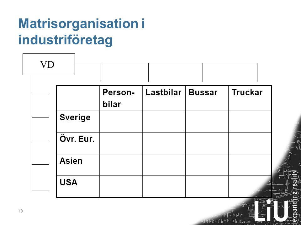 10 Matrisorganisation i industriföretag Person- bilar LastbilarBussarTruckar Sverige Övr. Eur. Asien USA VD