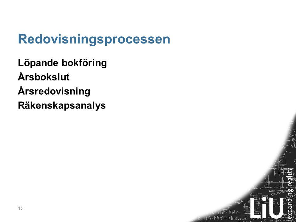 15 Redovisningsprocessen Löpande bokföring Årsbokslut Årsredovisning Räkenskapsanalys