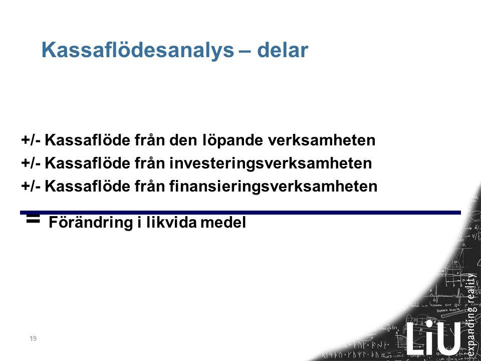 19 Kassaflödesanalys – delar +/- Kassaflöde från den löpande verksamheten +/- Kassaflöde från investeringsverksamheten +/- Kassaflöde från finansierin