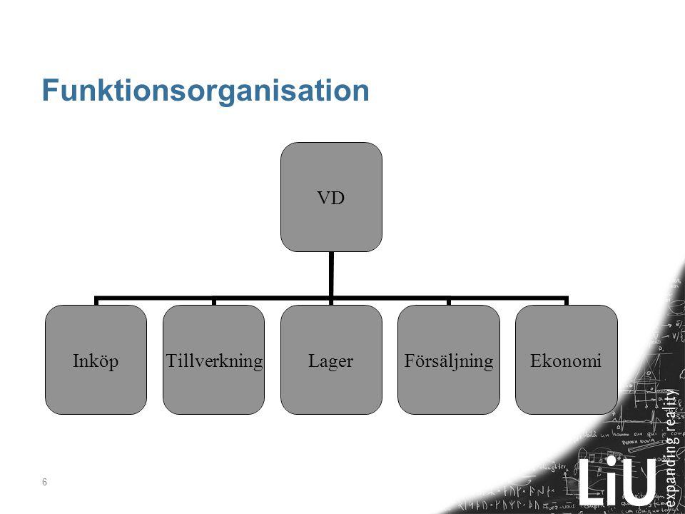 6 Funktionsorganisation VD InköpTillverkningLagerFörsäljningEkonomi