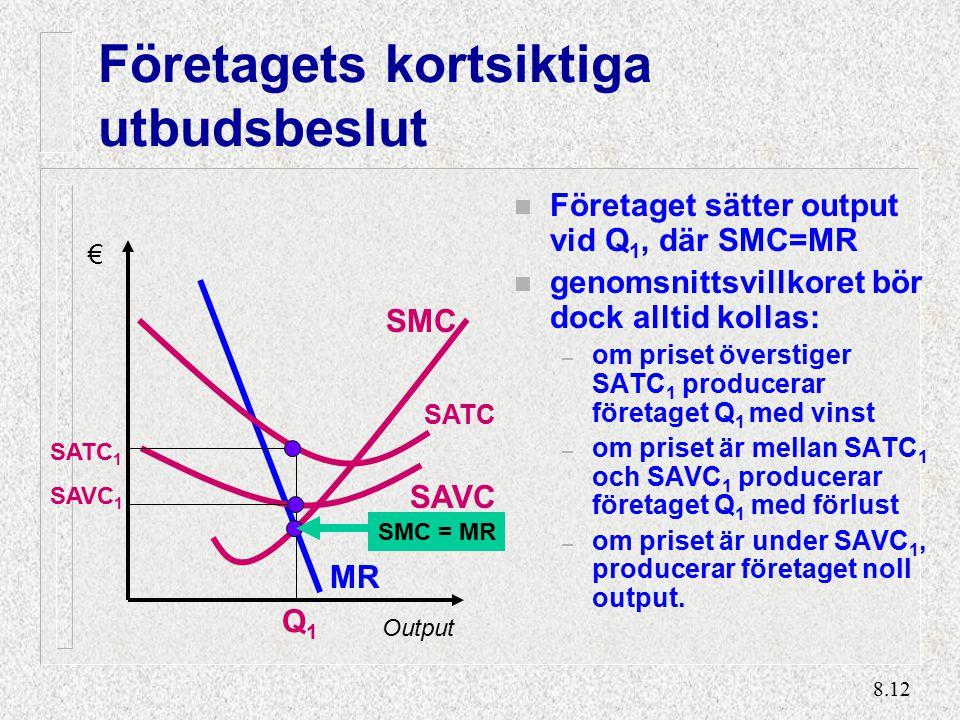 8.12 Företagets kortsiktiga utbudsbeslut n Företaget sätter output vid Q 1, där SMC=MR n genomsnittsvillkoret bör dock alltid kollas: – om priset överstiger SATC 1 producerar företaget Q 1 med vinst – om priset är mellan SATC 1 och SAVC 1 producerar företaget Q 1 med förlust – om priset är under SAVC 1, producerar företaget noll output.