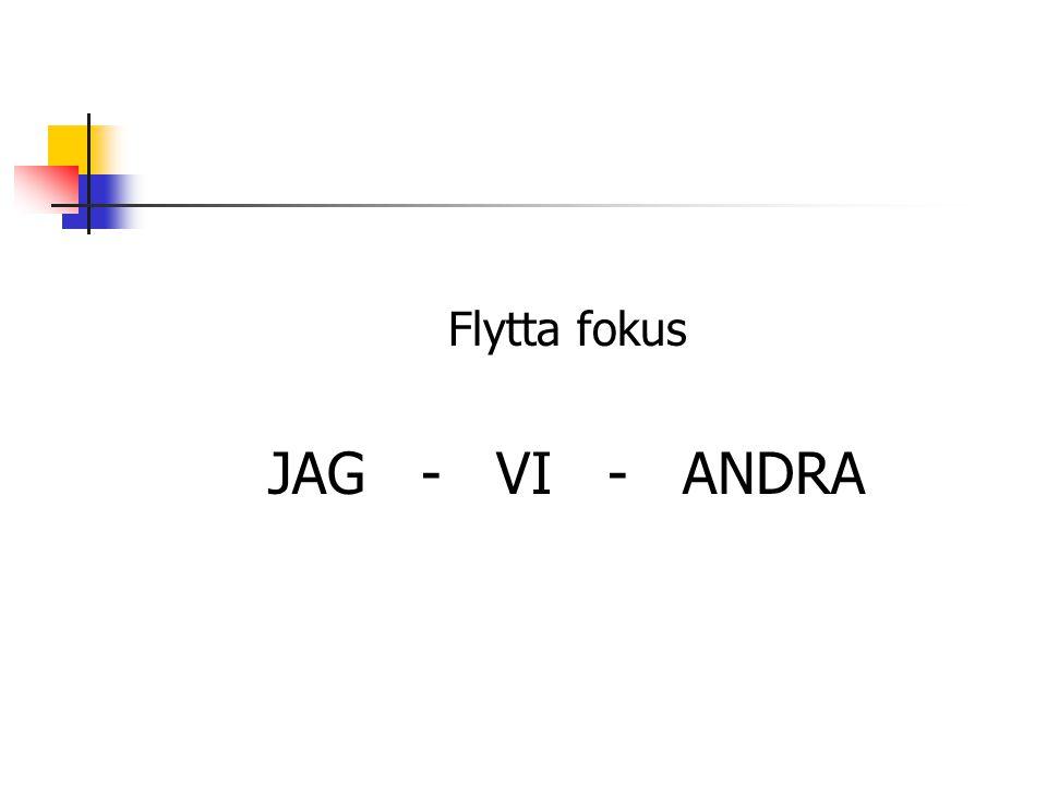 Flytta fokus JAG - VI - ANDRA