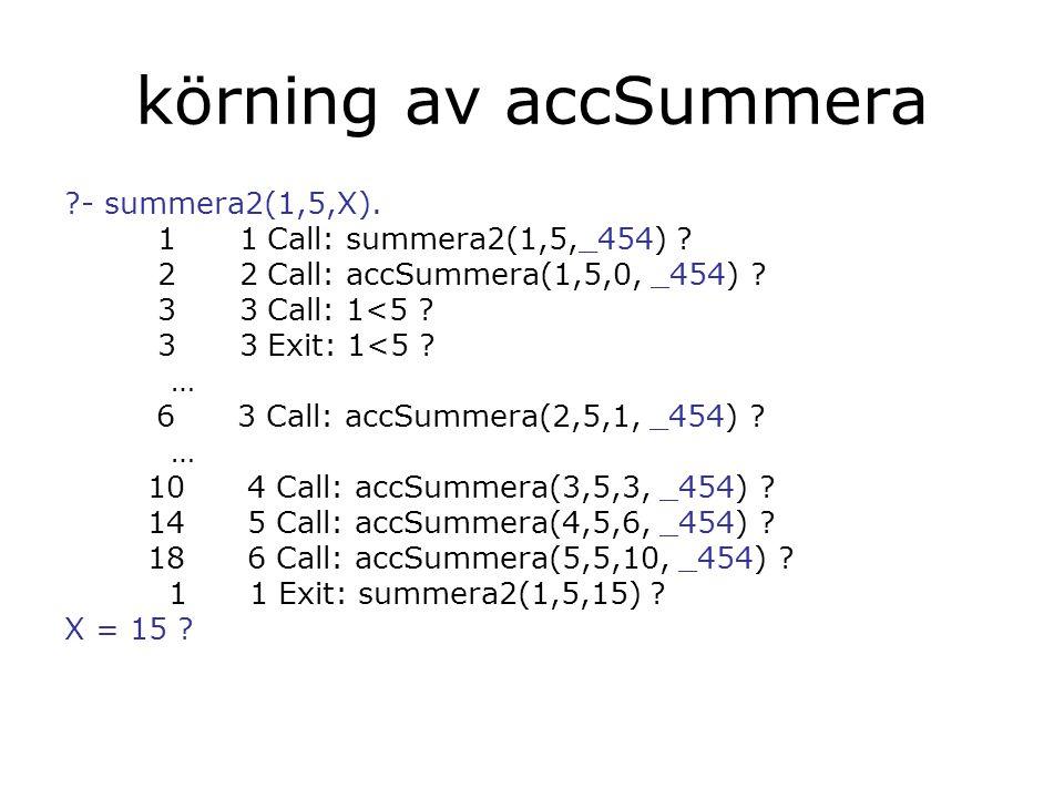 körning av accSummera - summera2(1,5,X). 1 1 Call: summera2(1,5,_454) .