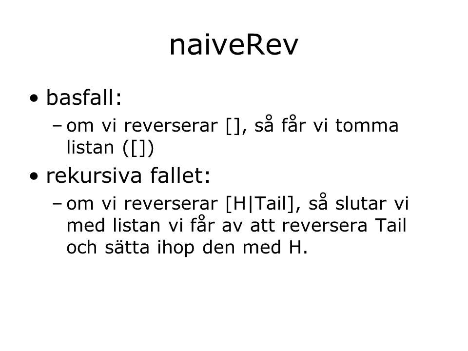 naiveRev basfall: –om vi reverserar [], så får vi tomma listan ([]) rekursiva fallet: –om vi reverserar [H|Tail], så slutar vi med listan vi får av att reversera Tail och sätta ihop den med H.